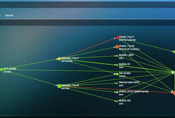 Application Infrastructure Dependency Map